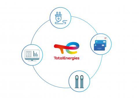 TotalEnergies, un acteur intégré